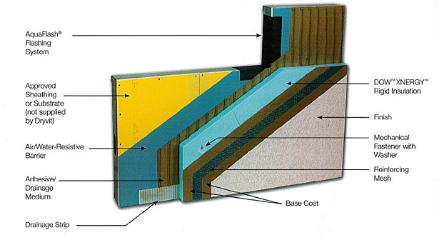 High Performance Cladding System Dryvit