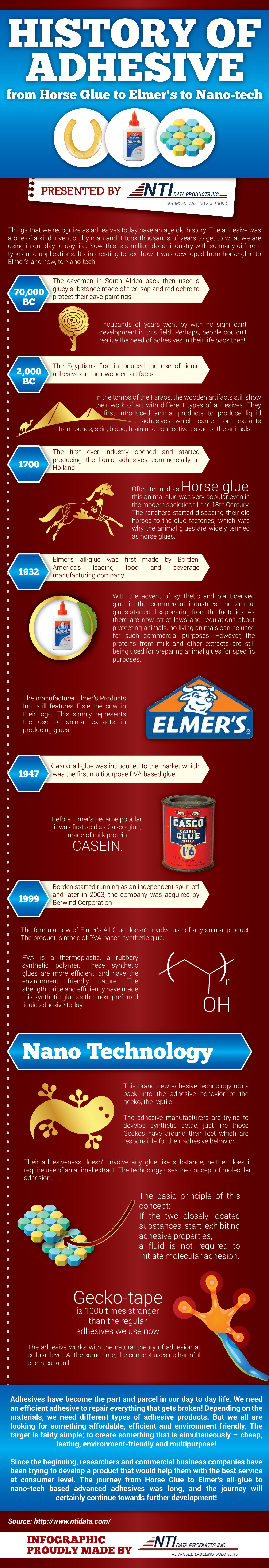 History of Adhesives Infographic