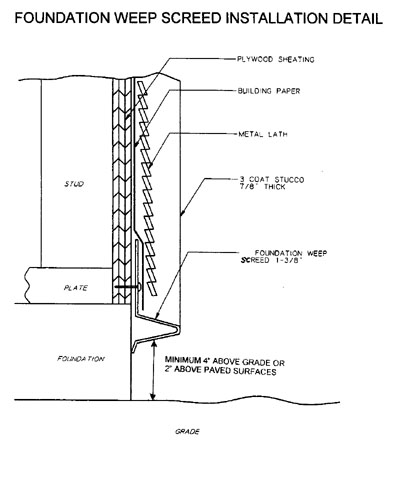 Metal Lath Amp Plaster