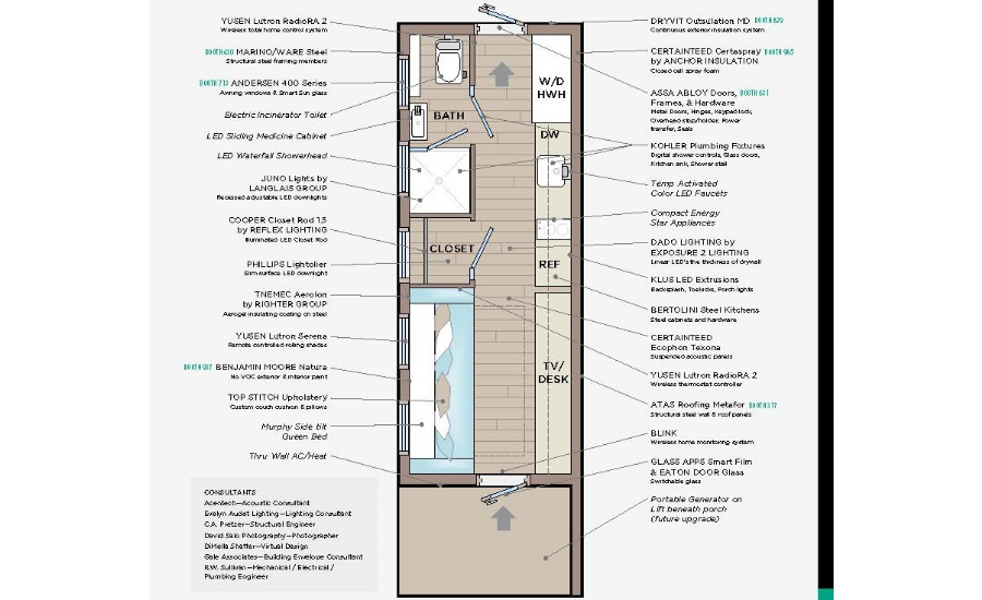 Large Innovations For Tiny House 2016 09 12 Walls
