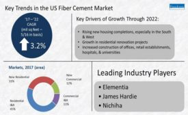 us fiber cement market