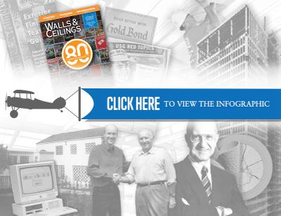 WC-infographic-anniversary