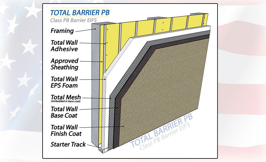 Total Barrier PB - Class PB Barrier EIFS