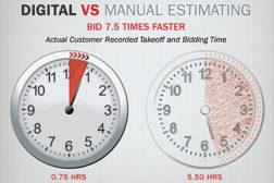 digital estimating