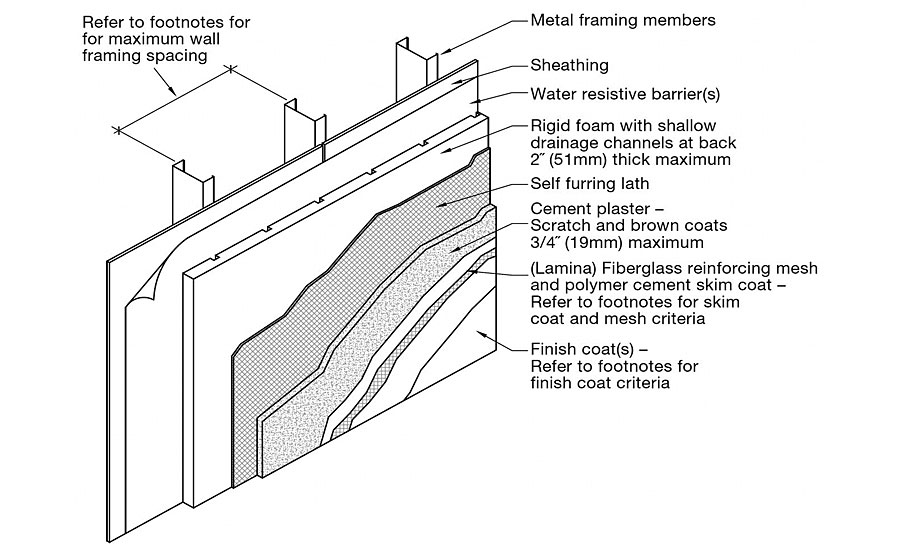 90079 The Continuation Of Continuous Insulation on retaining wall block installation