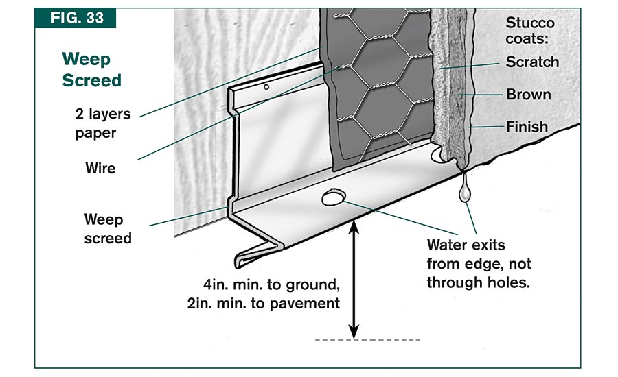 stucco rainscreen details. Black Bedroom Furniture Sets. Home Design Ideas