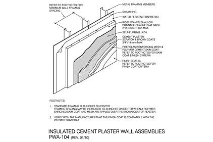 Continuous Insulation And Plaster Assemblies 2013 07 01
